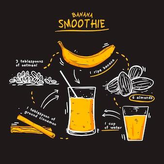 Здоровый банановый коктейль рецепт иллюстрации