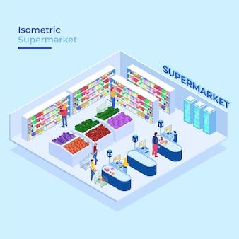 等尺性スーパーマーケットのコンセプト