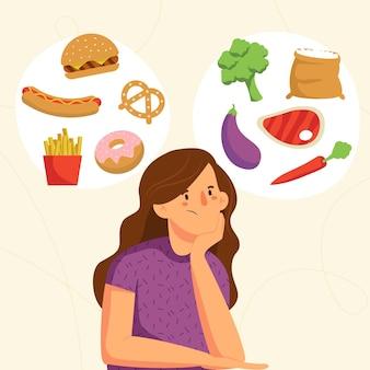 健康食品か不健康食品かを選択する