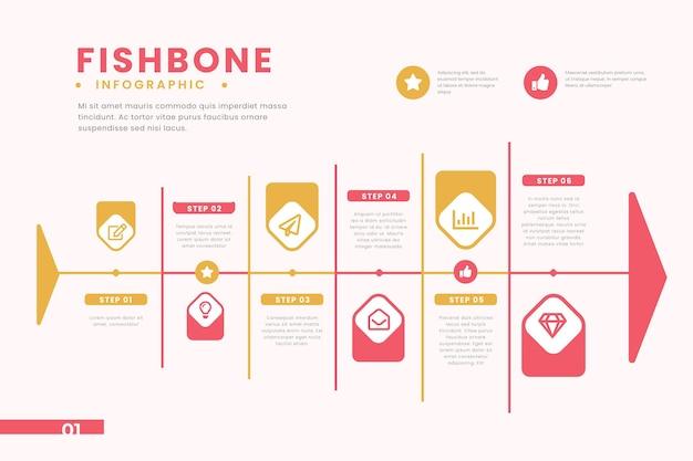 Рыбная кость инфографики