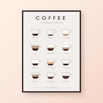 Концепция плаката руководства по кофе