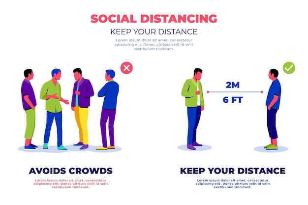 社会的距離のインフォグラフィック