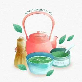 抹茶の作り方