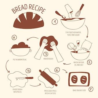 Иллюстрация рецепт домашнего хлеба