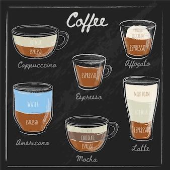 Винтажные сорта кофе