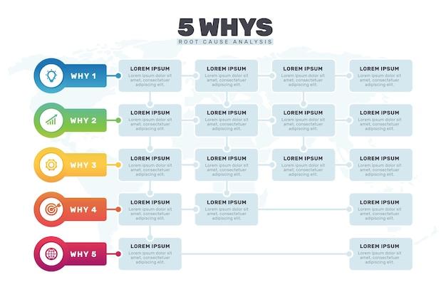 Пять почему инфографики шаблон