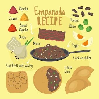 エンパナーダのレシピ