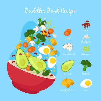 Рецепт чаши будды