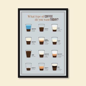 Кофейный плакат