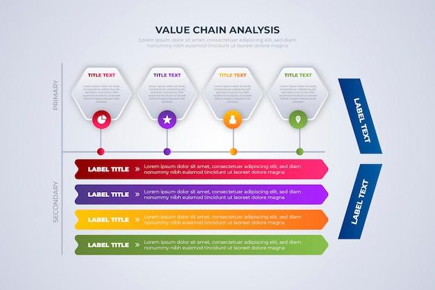 Диаграмма цепочки создания стоимости