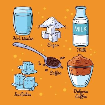ダルゴナコーヒーのレシピ