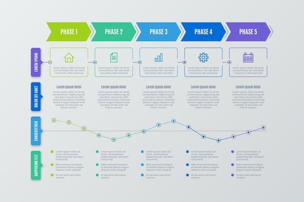 Концепция карты путешествий клиентов