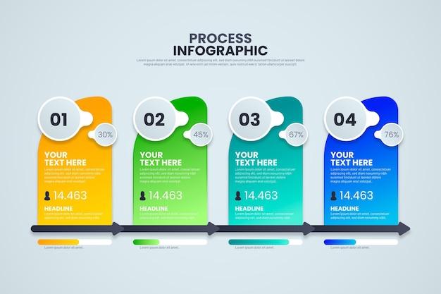 グラデーションテンプレートプロセスインフォグラフィック