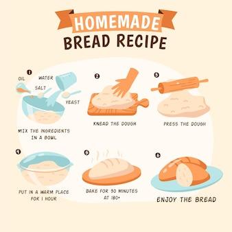 Иллюстрация рецепта домашнего хлеба