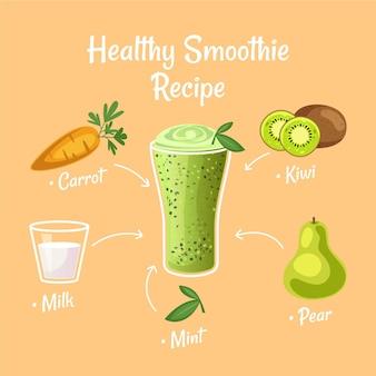 Здоровый рецепт смузи