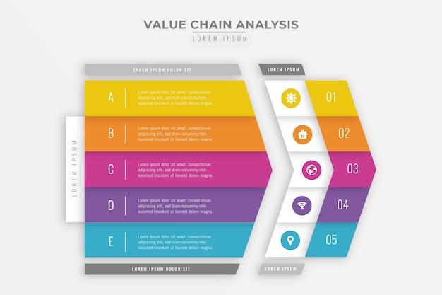Концепция диаграммы цепочки создания стоимости