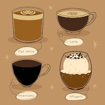 Типы кофе в упаковке