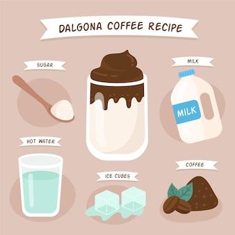 ダルゴナコーヒーレシピコンセプト