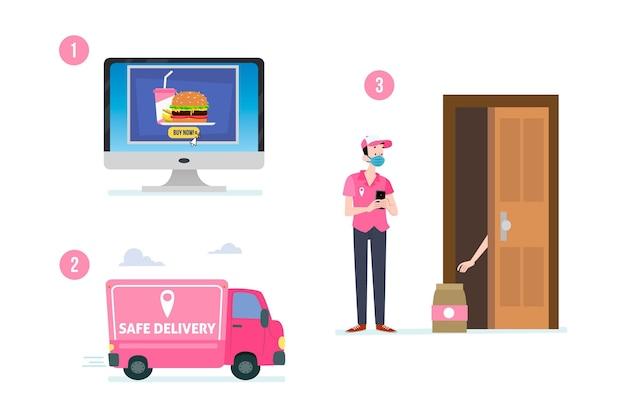 Концепция безопасной доставки еды