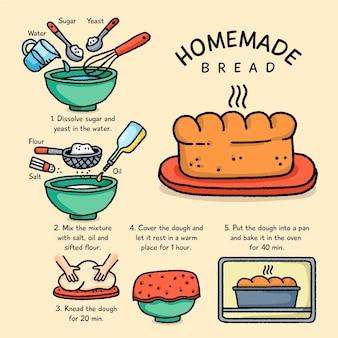 自家製パンのレシピ