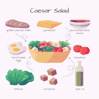 Концепция рецепта салата «цезарь»