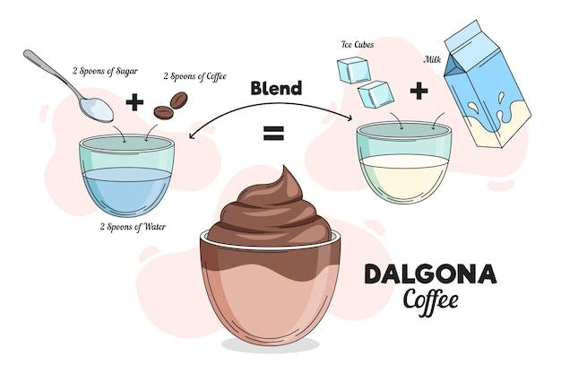 Концепция рецепта кофе далгона
