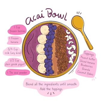 Здоровый рецепт асаи