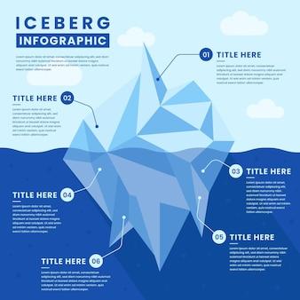 氷山インフォグラフィックテンプレート