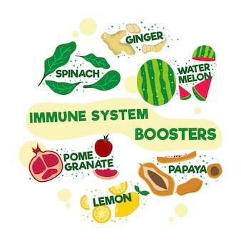 Концепция бустеров иммунной системы