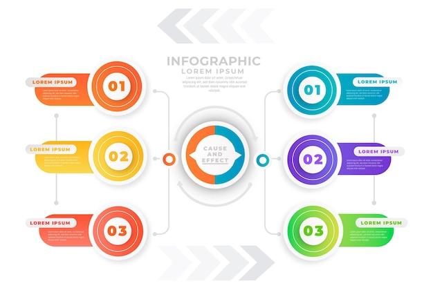 フラットなデザインの因果関係のインフォグラフィック