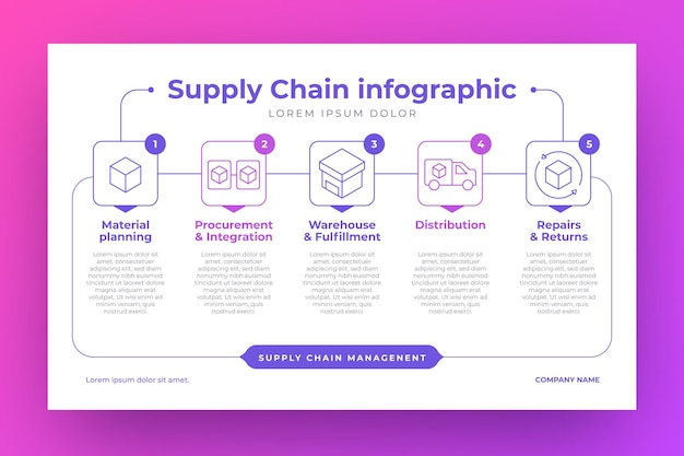 Инфографики дизайн цепочки поставок