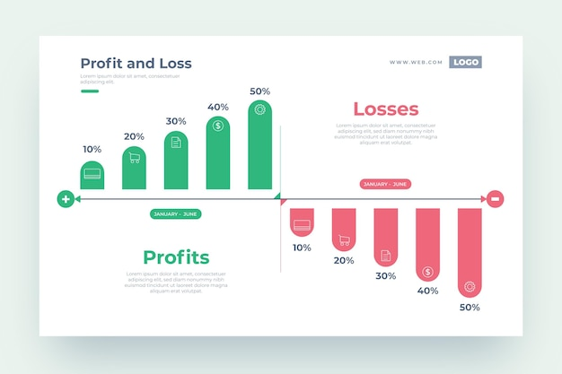 Прибыль и убытки инфографики дизайн