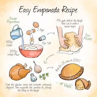 エンパダナの簡単なレシピ