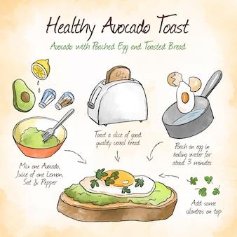 ポーチエッグとトーストのレシピ付きアボカド