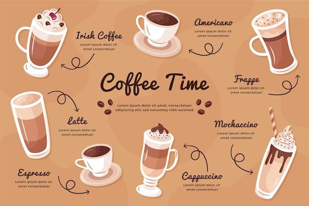 Концепция иллюстрации типов кофе