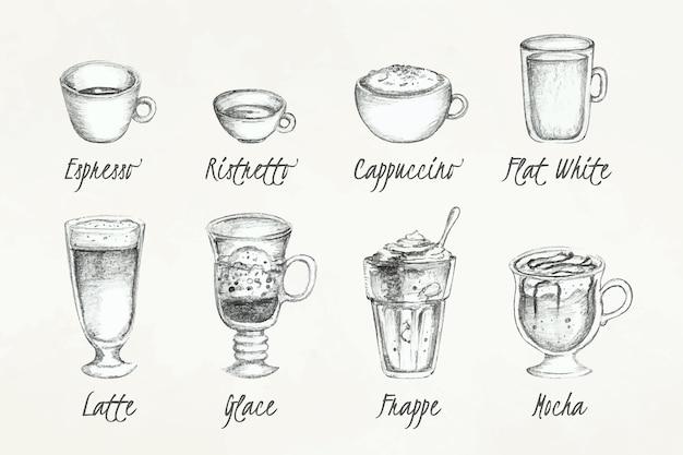 Набор типов ретро кофе