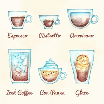 Коллекция ретро типов кофе
