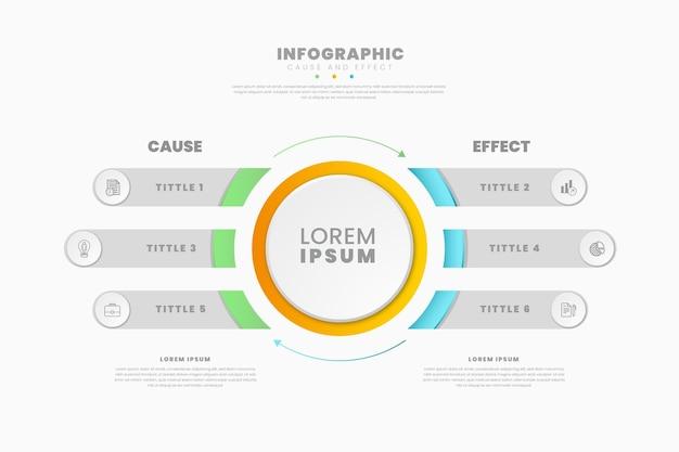 原因と結果のインフォグラフィック