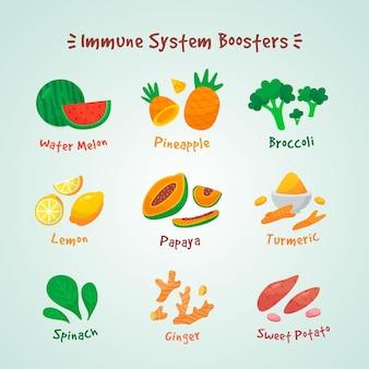 免疫システムのブースターのコンセプト
