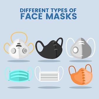 フェイスマスクの種類