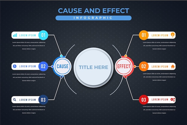 Плоская причина и следствие инфографики темная тема