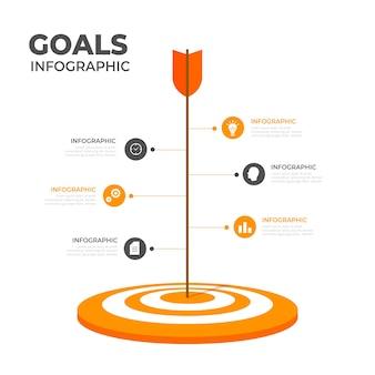 目標のインフォグラフィック