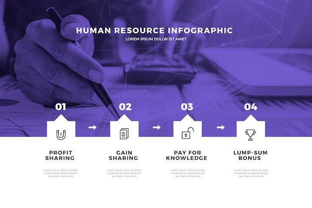 Людские ресурсы инфографики