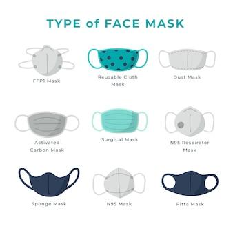 Тип концепции маски для лица