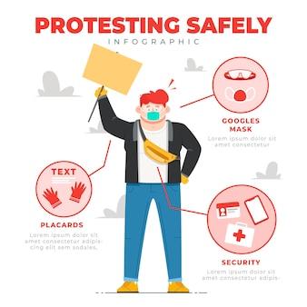 安全な方法で抗議する方法