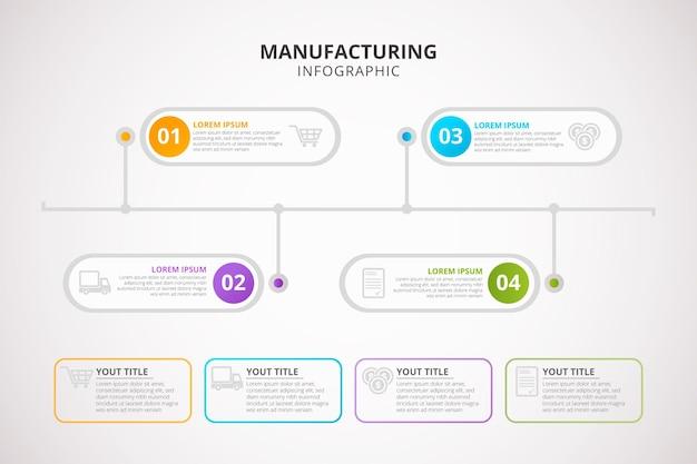 製造インフォグラフィック
