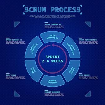 スクラムプロセスインフォグラフィックテンプレート