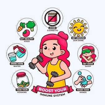 免疫システムを強化-インフォグラフィック