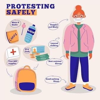 Протестуя благополучно инфографики