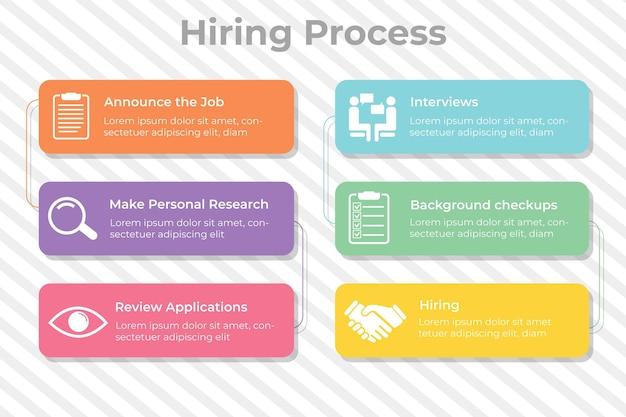 採用プロセスのインフォグラフィック
